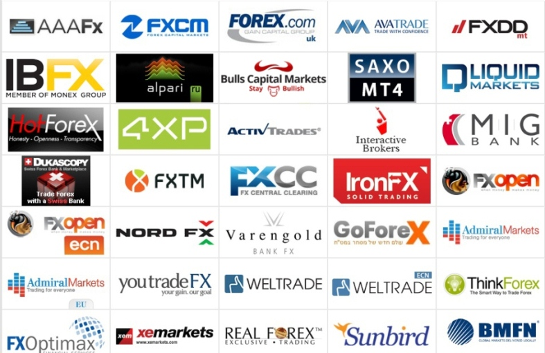 Top Forex brokers: how to choose the best1